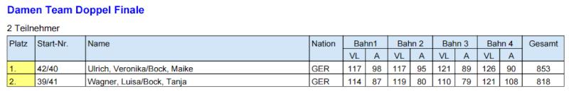 WM Morbach 22.05.15 au 30.05.15 Finale13