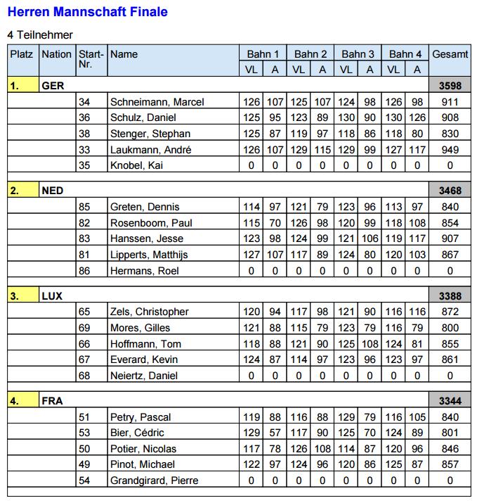 WM Morbach 22.05.15 au 30.05.15 Finale15