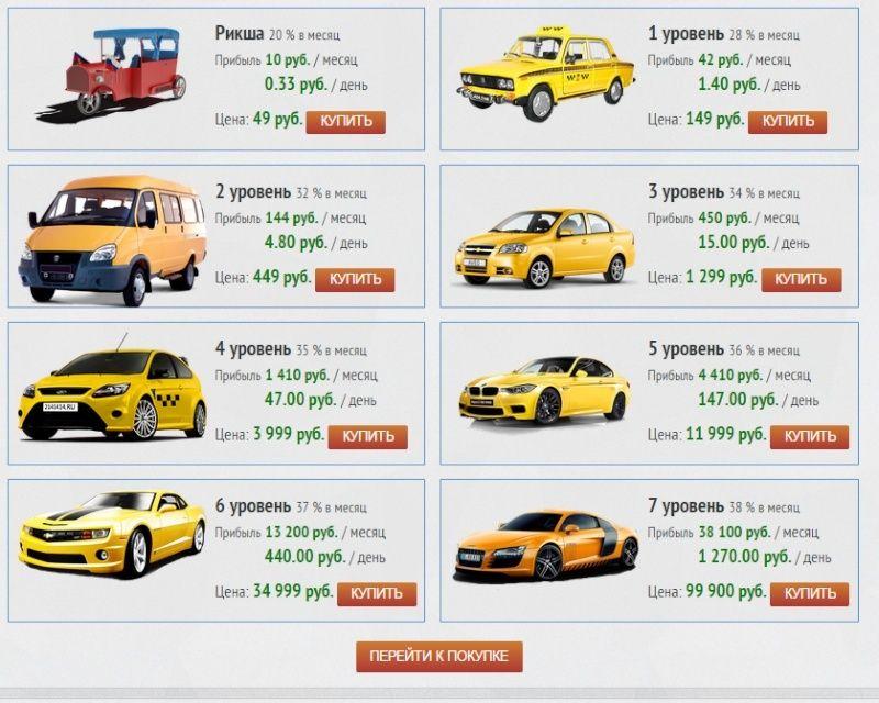 Экономическая онлайн игра, покупайте такси - зарабатывайте деньги! Qip_sh10
