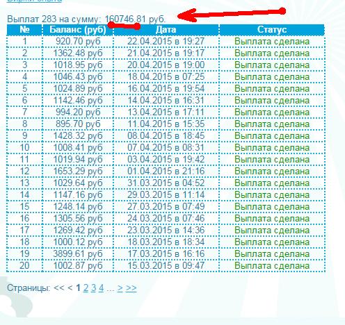 РЕАЛЬНЫЙ ЗАРАБОТОК БЕЗ ВЛОЖЕНИЙ ОТ10$ В ДЕНЬ! ВЫВОД МОМЕНТАЛЬНО!!! http://99link.ru/36635 Qip_sh10