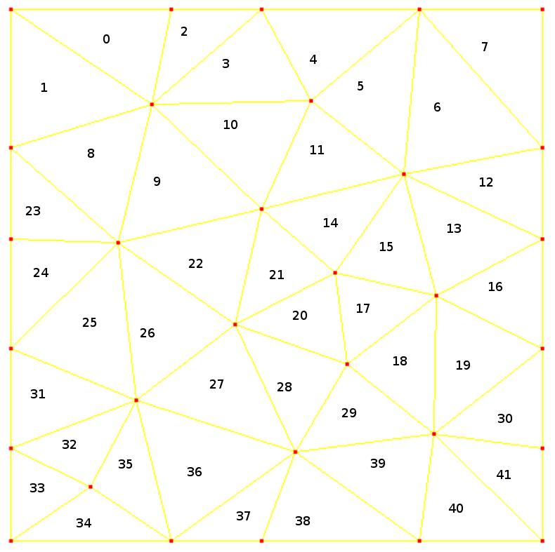 Petit jeujeu mathématique deviendra gros casse-tête - Page 5 Aout10