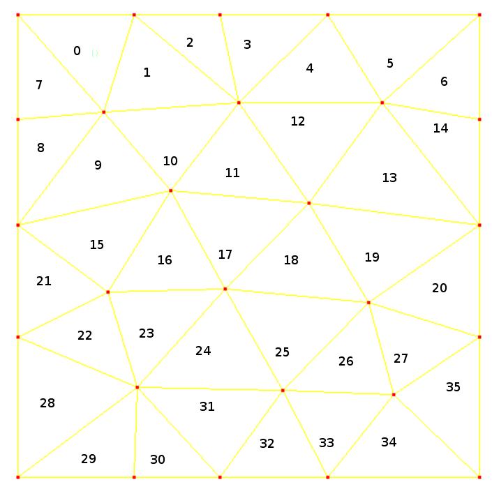 Petit jeujeu mathématique deviendra gros casse-tête - Page 5 Avril10