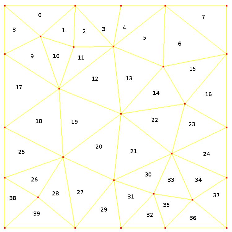 Petit jeujeu mathématique deviendra gros casse-tête - Page 5 Fevrie10