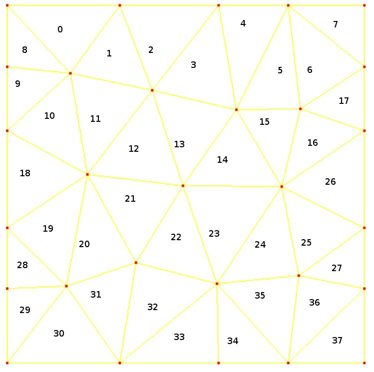 Petit jeujeu mathématique deviendra gros casse-tête - Page 5 Janvie10