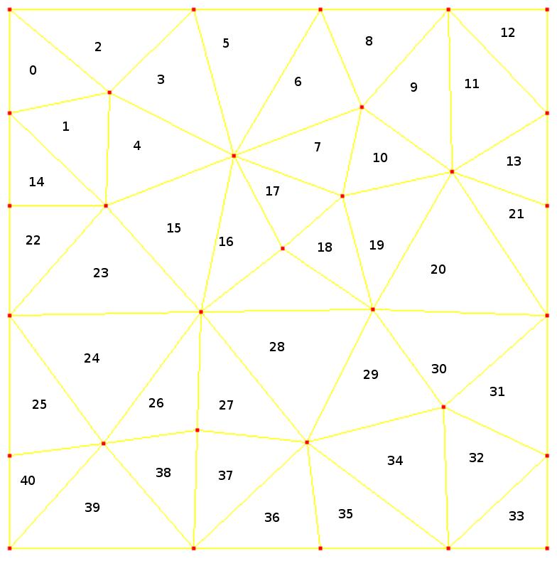 Petit jeujeu mathématique deviendra gros casse-tête - Page 5 Juille10