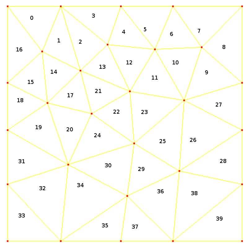 Petit jeujeu mathématique deviendra gros casse-tête - Page 5 Juin10
