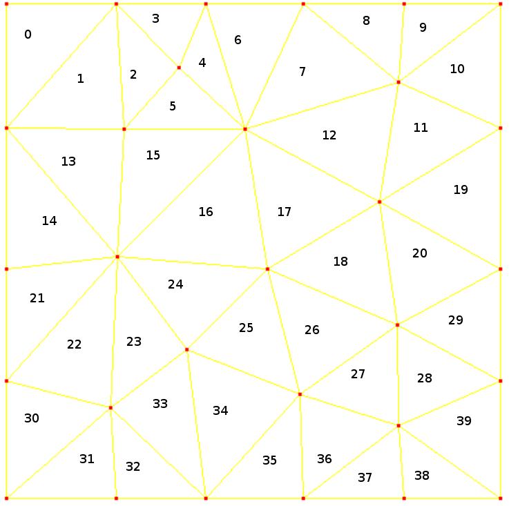 Petit jeujeu mathématique deviendra gros casse-tête - Page 5 Mai10