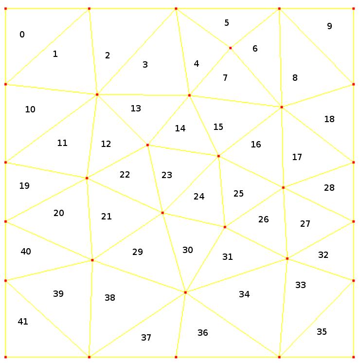Petit jeujeu mathématique deviendra gros casse-tête - Page 5 Mars10