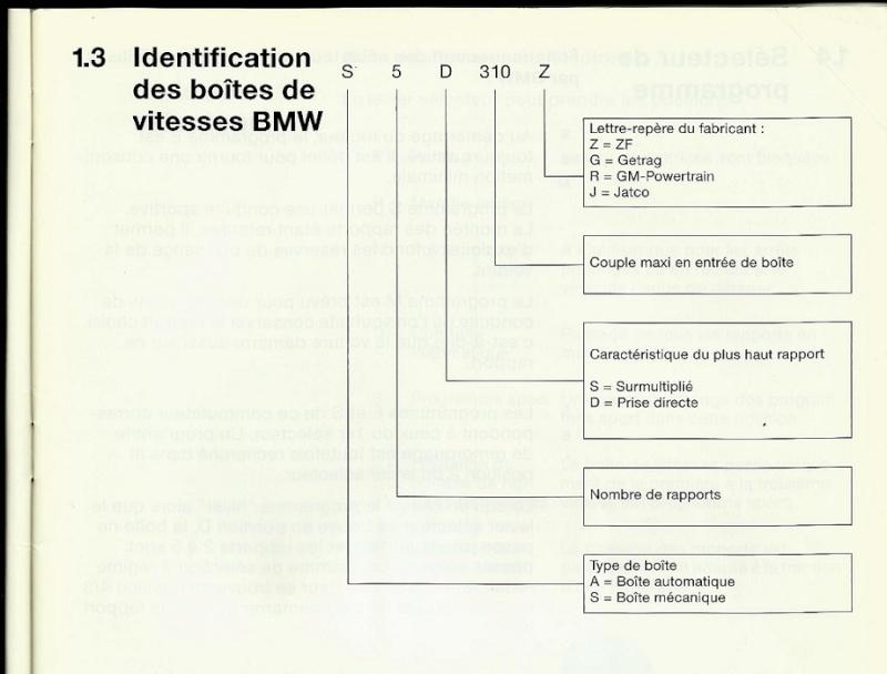 [ BMW E46 320D M47 an 2004 ] vidange boite auto 24_sca10