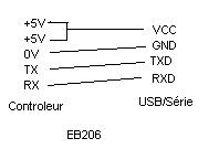 Programmation des contrôleurs à base de circuit infinéon Eb206_11