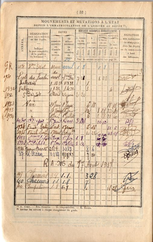 """CHAMOIS - aviso - classe """"Chamois"""" 1938-1942 Img21610"""