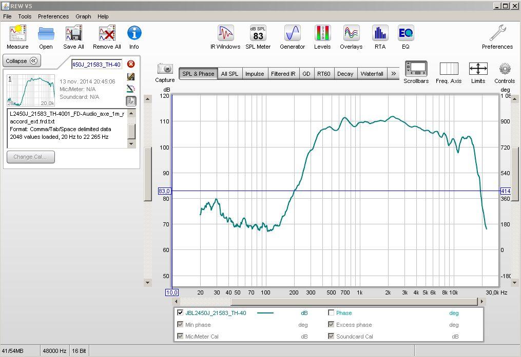 Filtre actif numérique DCX 2496 Rew110