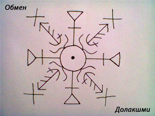 СТАВ ОБМЕН 12141911