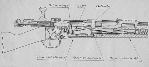 Identification de 2 carabines Fr20le11