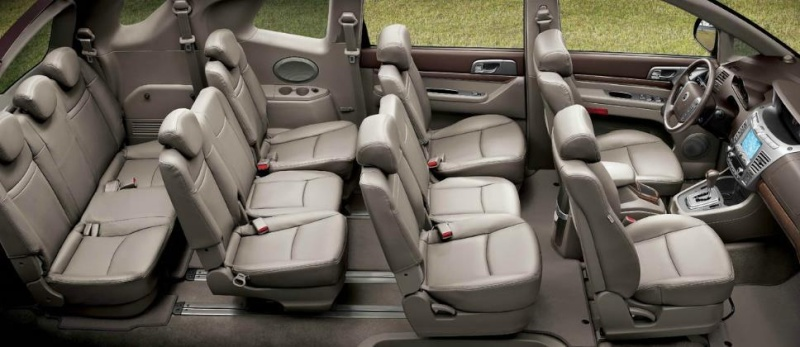 SUV nel 2018 Ssangy10