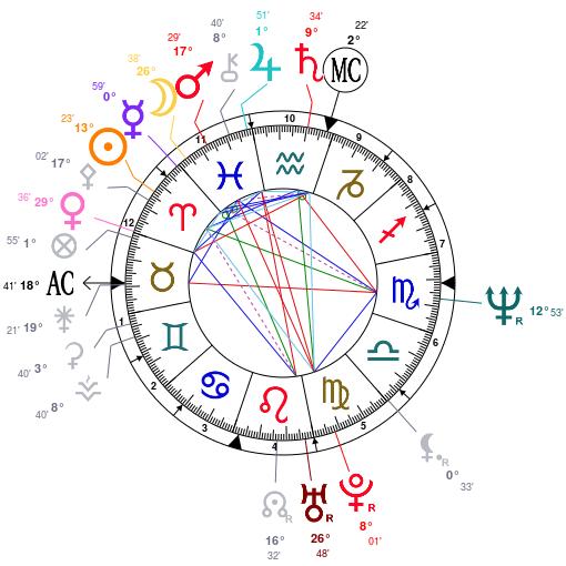 Carte du ciel à interpréter  - Page 2 Astrot23