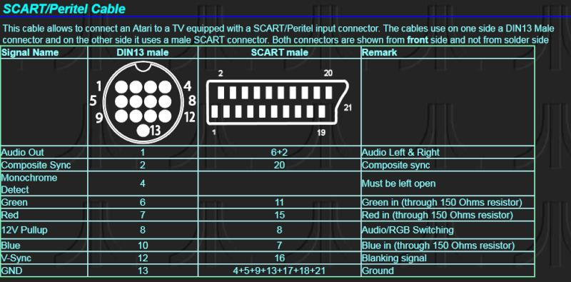 réparation câble atari Pinout11