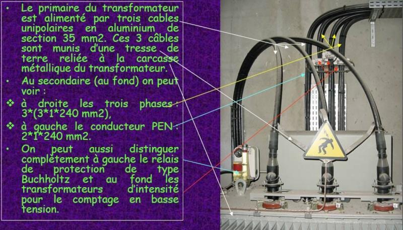 le nombre de cable entre le Transformateur et le TGBT Ffffff10