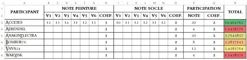 Concours des 5 armées - Page 4 Tab5ar10