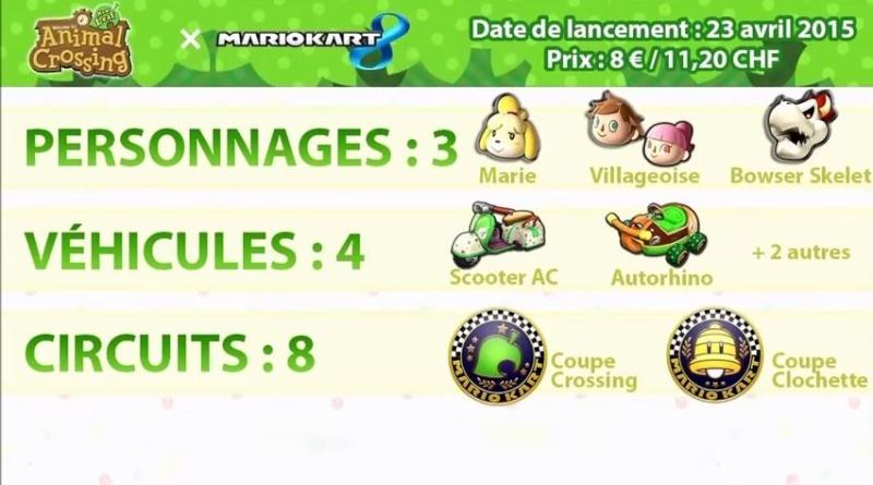 Mario Kart 8 nouveau DLC : présention des circuits Baby Park, Koopa City... 14290810
