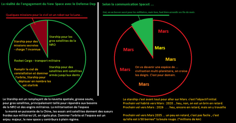[SpaceX] Avenir, perspectives et opinions - Page 35 Gggggg17