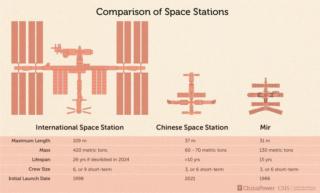 Tiangong - La station spatiale chinoise (CSS) - 2021 - Page 9 Grashc10