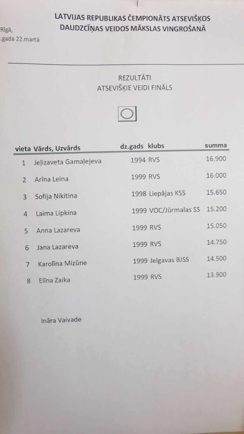 Розыгрыш кубка Латвии и Чемпионат Латвии в отдельных видах 2015 - результаты Dscf5410