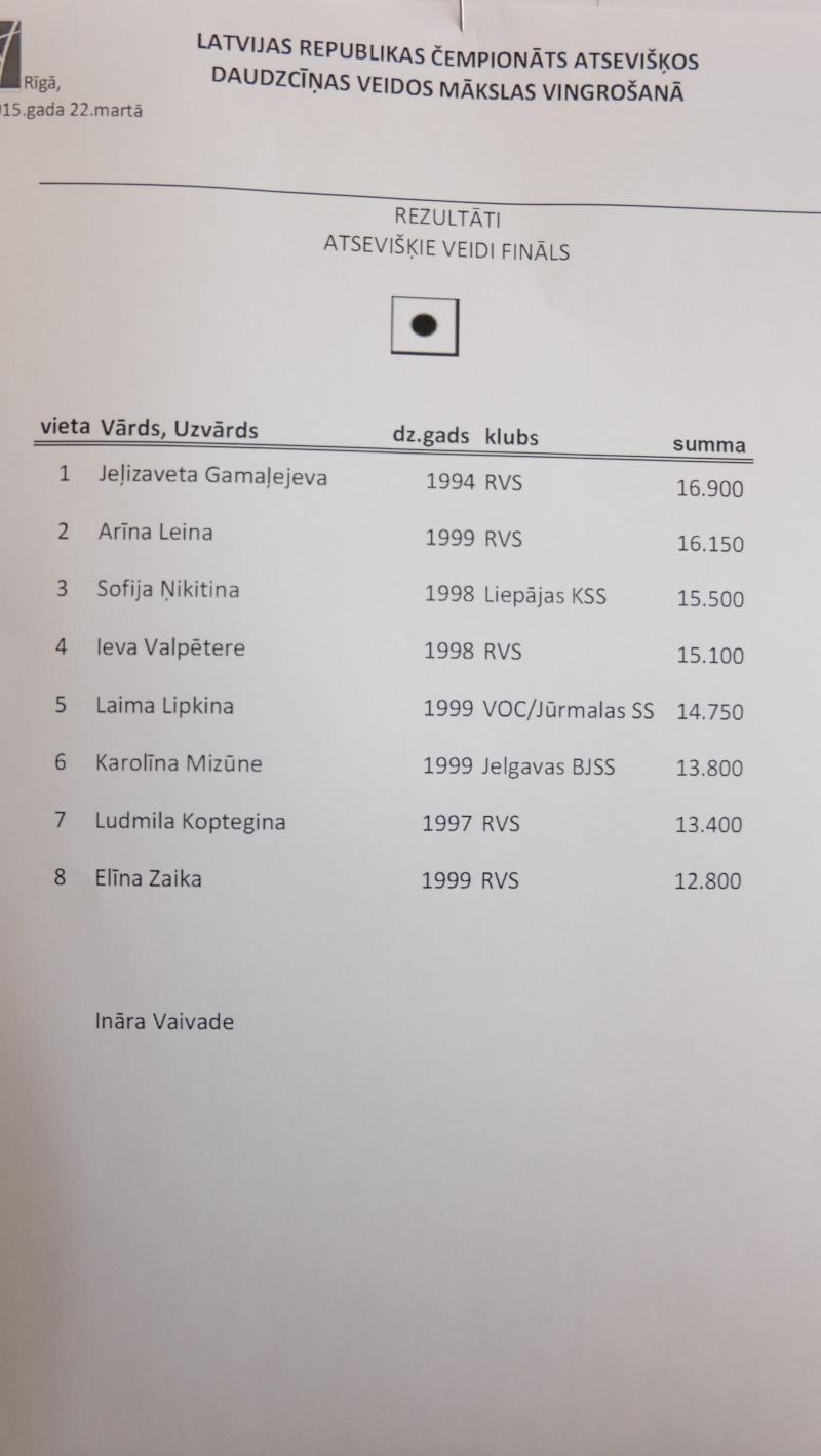 Розыгрыш кубка Латвии и Чемпионат Латвии в отдельных видах 2015 - результаты Dscf5411