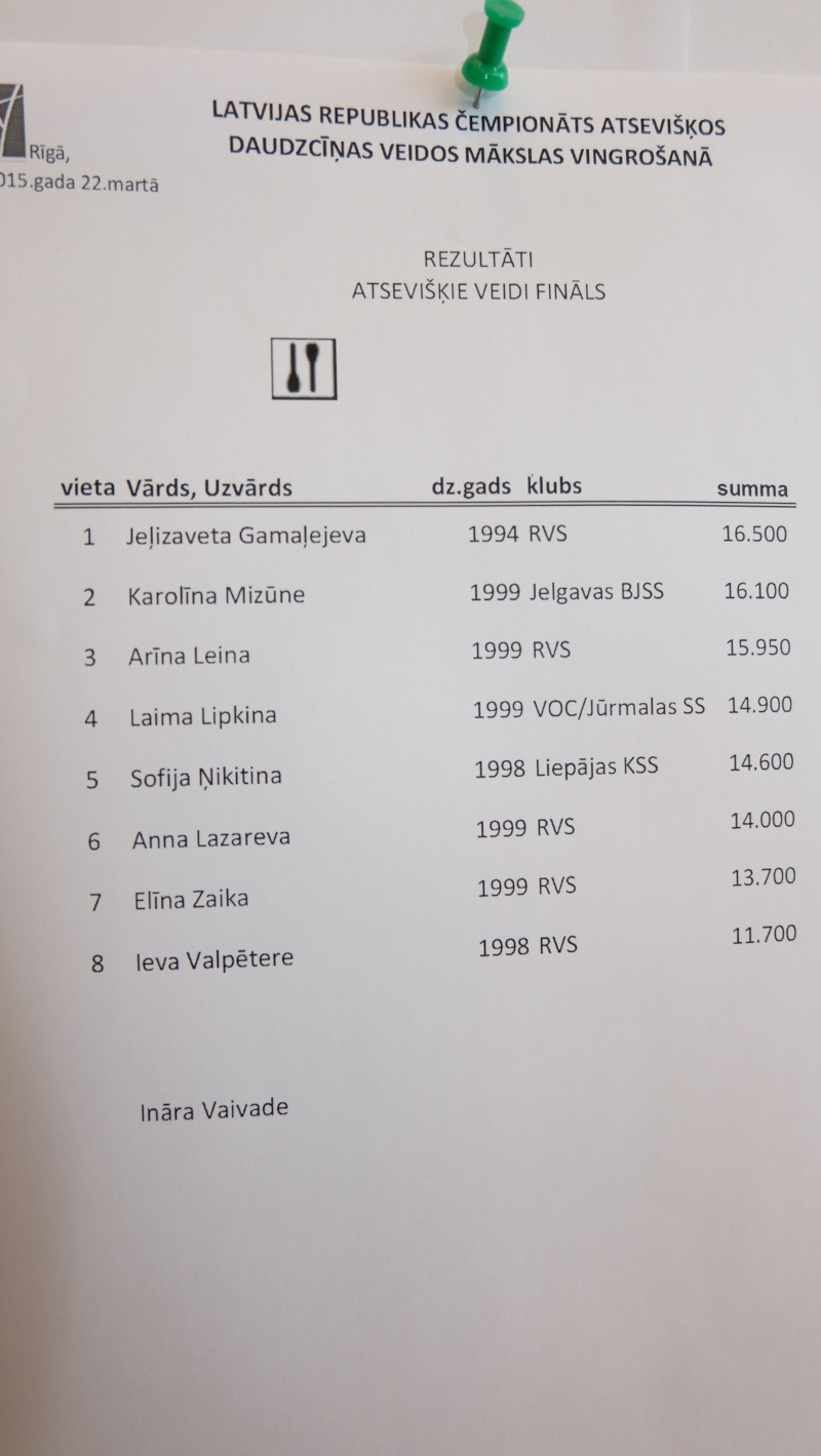 Розыгрыш кубка Латвии и Чемпионат Латвии в отдельных видах 2015 - результаты Dscf5412