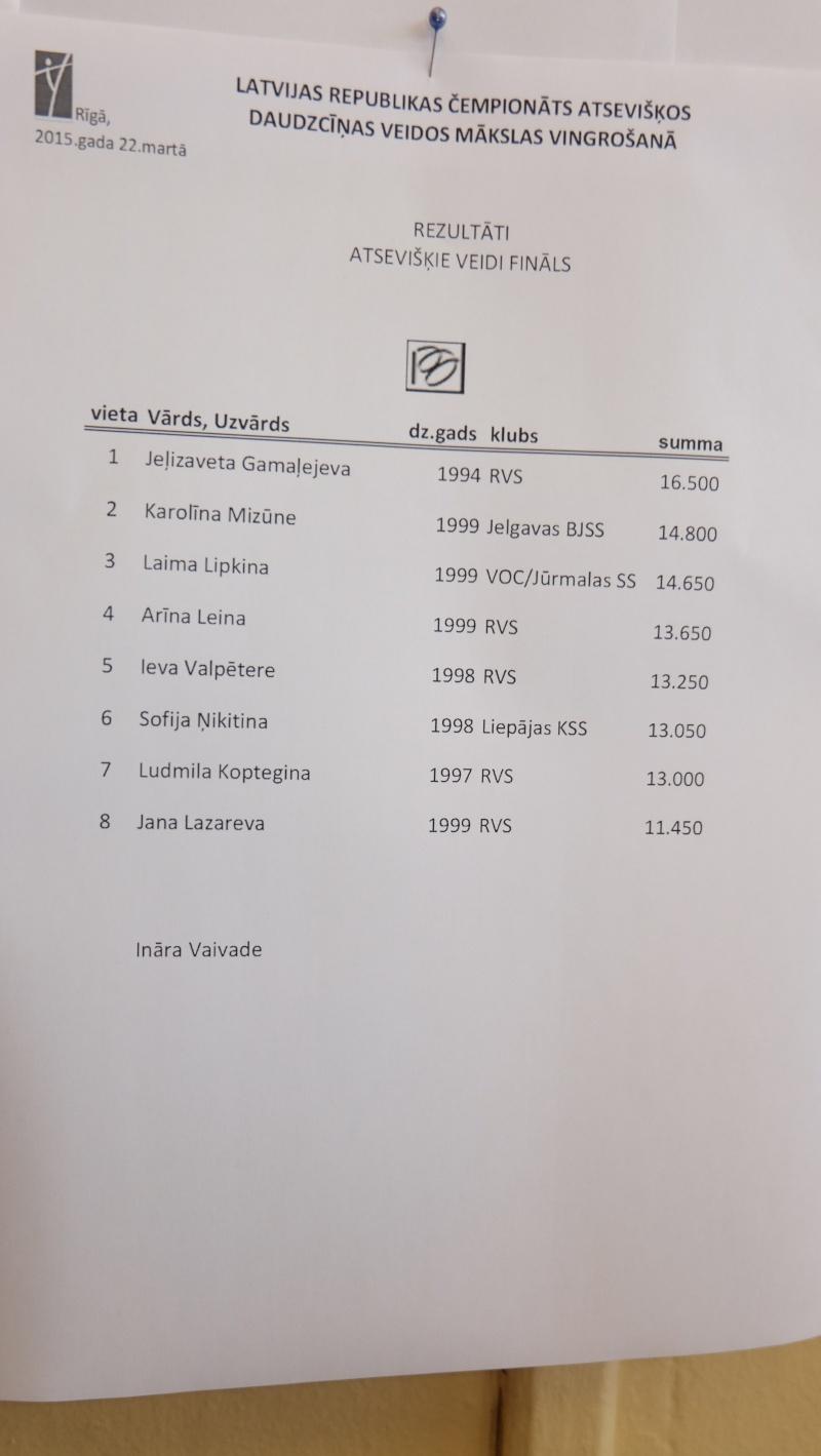 Розыгрыш кубка Латвии и Чемпионат Латвии в отдельных видах 2015 - результаты Dscf5413