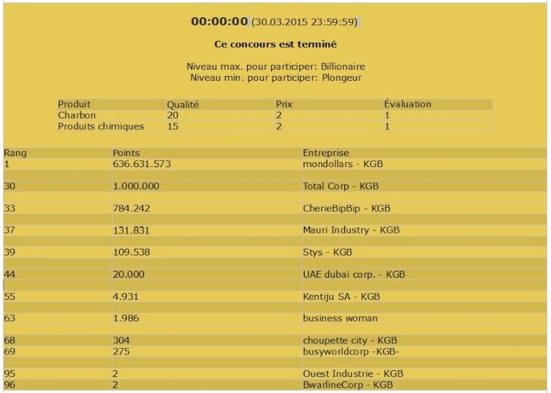 concours Charbon Q20 + Produits chimiquesQ15  Image210