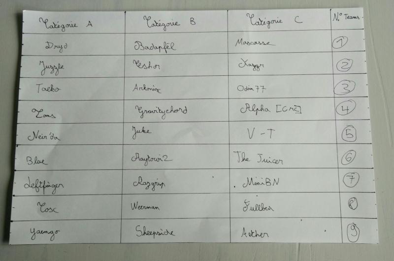 Tournoi par Teams _2015011