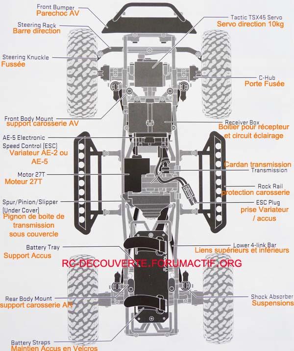 Qu'est ce que le Châssis SCX10 de la marque Axial échelle 1:10 tout terrain 4x4 électrique ? Axial-14