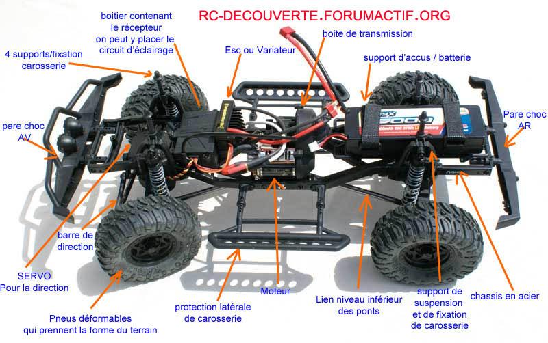 Qu'est ce que le Châssis SCX10 de la marque Axial échelle 1:10 tout terrain 4x4 électrique ? Axial-15