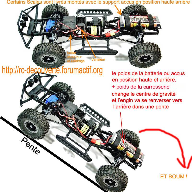 Changer la position du support d'accus pour un meilleur centre de gravité du SCX10 et tout Scale Trial Scales10