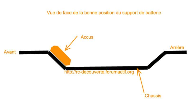 Changer la position du support d'accus pour un meilleur centre de gravité du SCX10 et tout Scale Trial Scales15