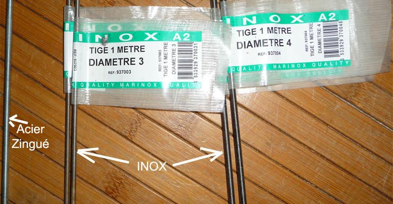 Outils de base : quel tournevis hexagonal Allen et autres materiels nécessaires pour débutants en Scale Trial Tige-f10