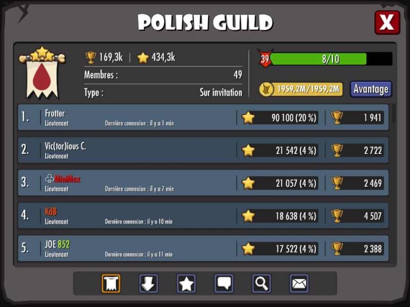 Les scores de polish guild qui a remporter le dernier horny (tournoi 32)  _s_10410