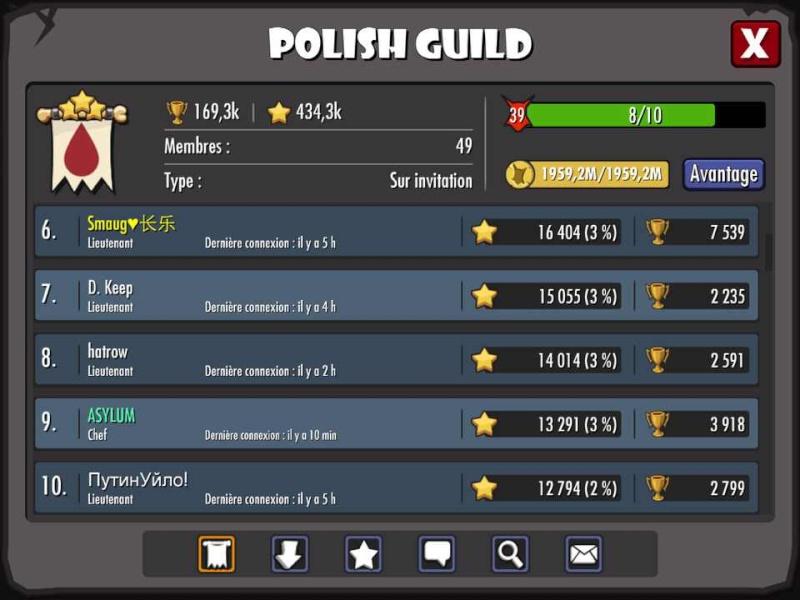 Les scores de polish guild qui a remporter le dernier horny (tournoi 32)  _s_10412