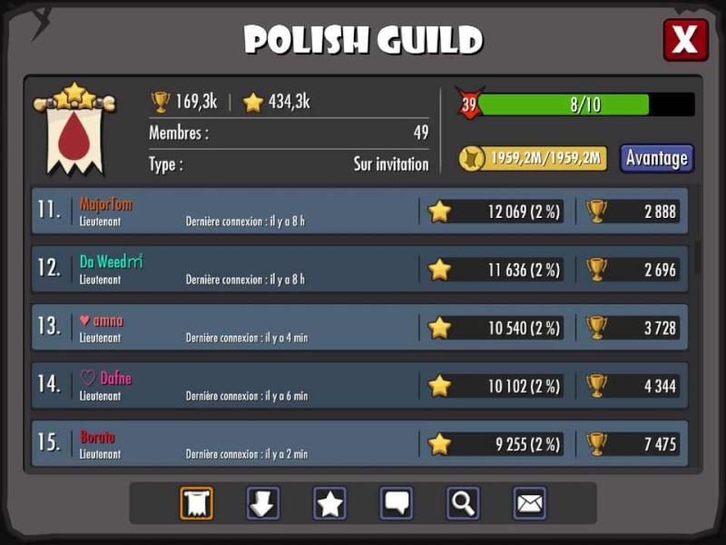 Les scores de polish guild qui a remporter le dernier horny (tournoi 32)  _s_10413
