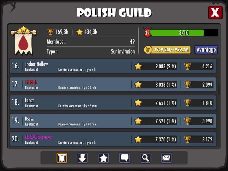 Les scores de polish guild qui a remporter le dernier horny (tournoi 32)  _s_10414
