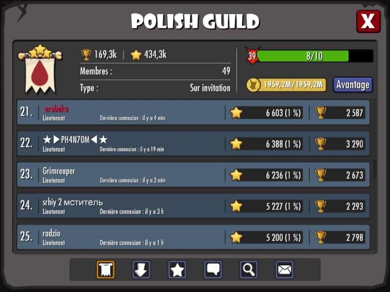 Les scores de polish guild qui a remporter le dernier horny (tournoi 32)  _s_10415