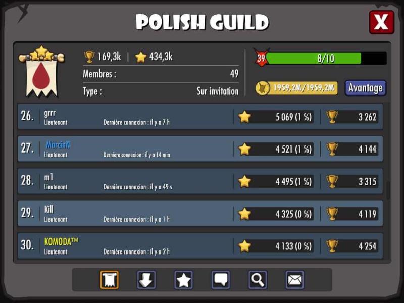 Les scores de polish guild qui a remporter le dernier horny (tournoi 32)  _s_10416