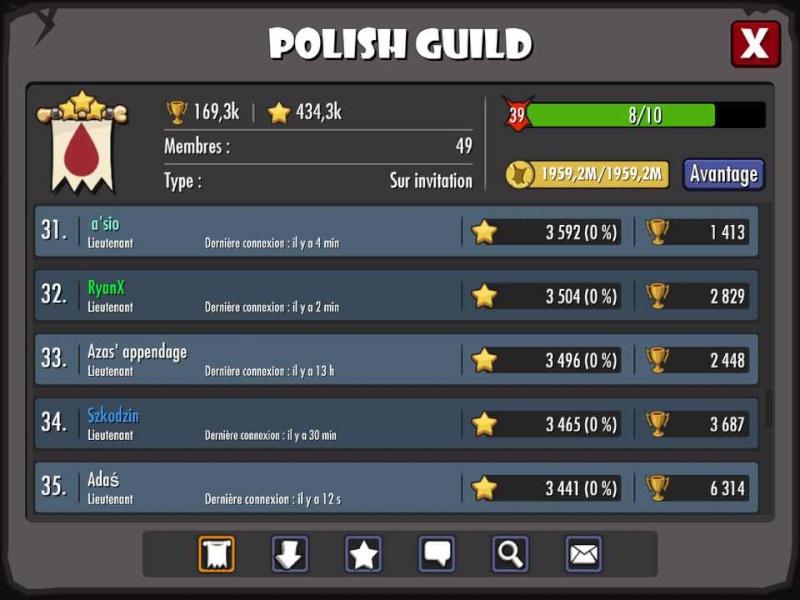 Les scores de polish guild qui a remporter le dernier horny (tournoi 32)  _s_10417