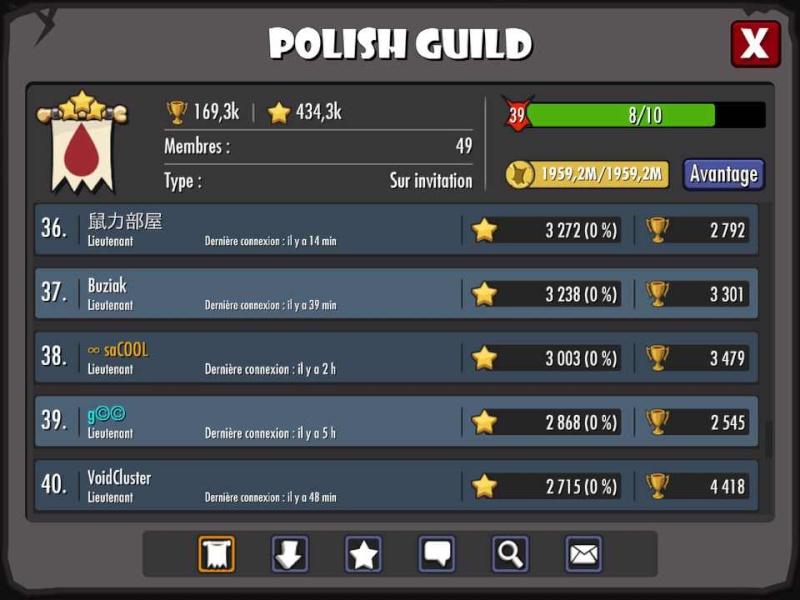 Les scores de polish guild qui a remporter le dernier horny (tournoi 32)  _s_10418
