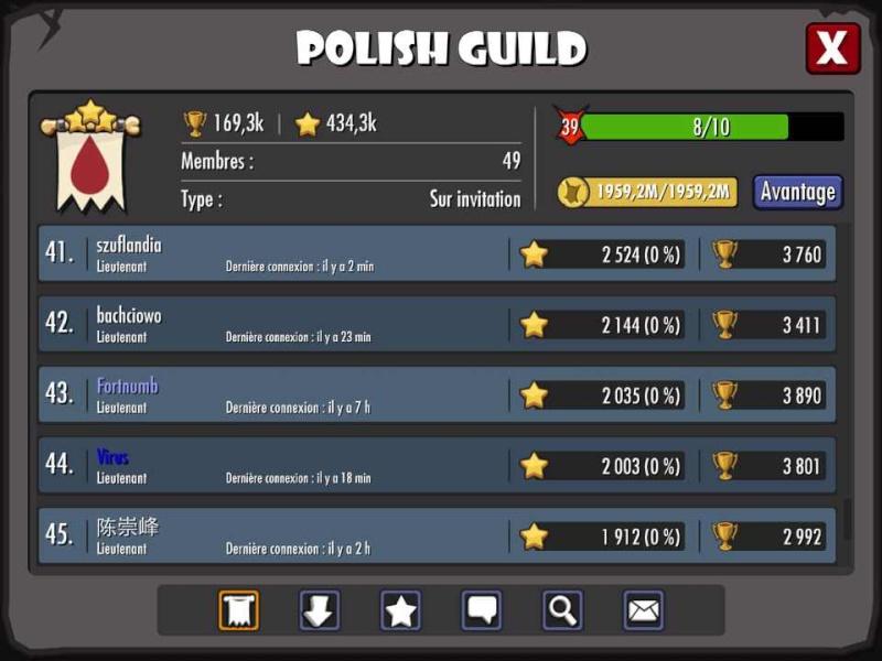 Les scores de polish guild qui a remporter le dernier horny (tournoi 32)  _s_10419