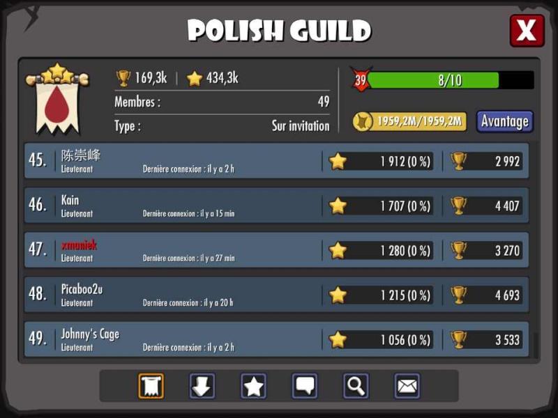 Les scores de polish guild qui a remporter le dernier horny (tournoi 32)  _s_10420