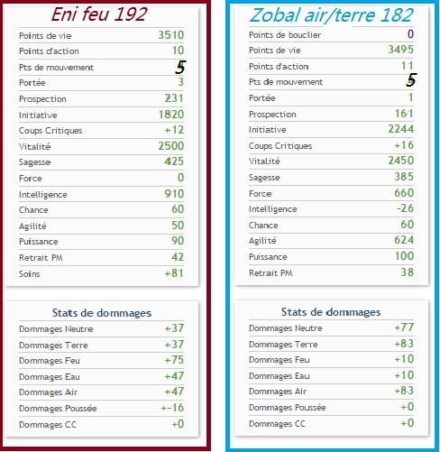 DofusBook : Stats objectif  Finaly10