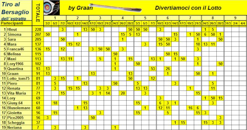 Classifica del Tiro al Bersaglio - Pagina 2 Classi16