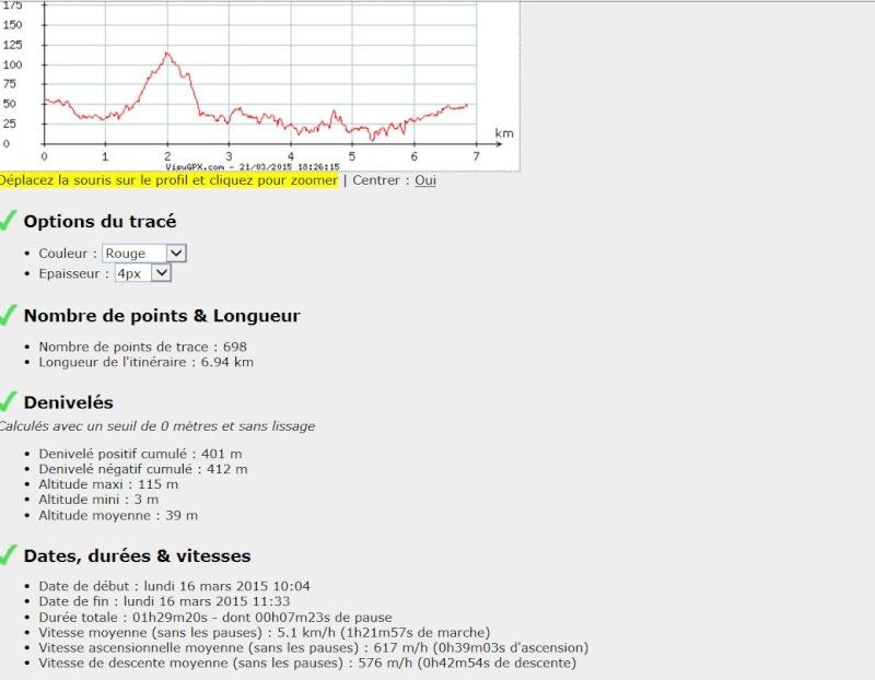 Séances du Lundi 16 et Jeudi 19 Mars  Parcours autour de Darnétal Denive10